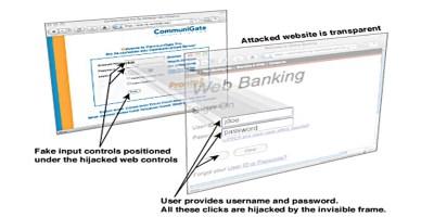 clickjacking_diagram-724769