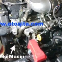Posisi Nomor Mesin Grand New Avanza Lampu All Yaris Trd Letak Dan Rangka Toyota Kijang Innova Situs Oto Diesel 2013