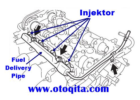 grand new avanza ngelitik filter ac penyebab dan cara mengatasi mesin mobil di tanjakan situs oto gambar posisi injektor pada 1nz fe