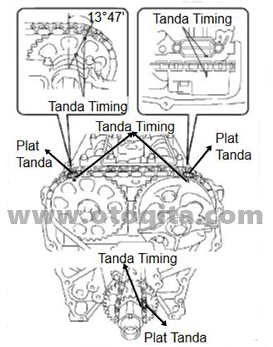 Tanda Top Timing Chain Kijang Innova Bensin