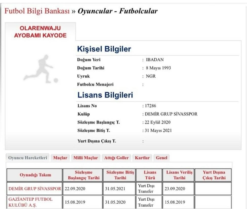 Sivasspor'da Kayode'nin lisansı çıktı