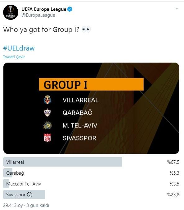 UEFA anket düzenledi! Sivasspor 2. sırada