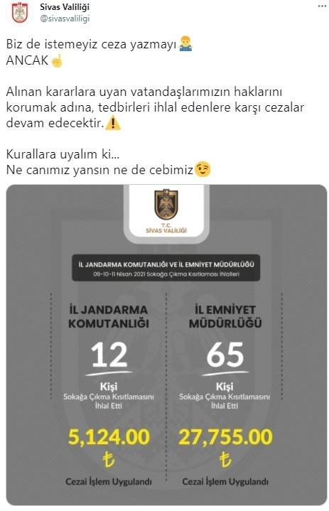 Sivas'ta sokağa çıkma kısıtlamasına uymayan 77 kişiye cezai işlem uygulandı
