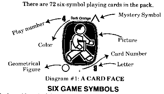 Sixchex Card Game Rules
