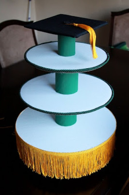 Awesome Graduation Party Ideas On A Budget Six Clever Sisters Home Interior And Landscaping Sapresignezvosmurscom