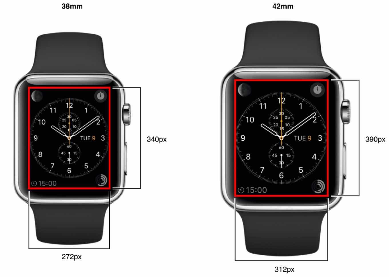 Apple Watch resolutions