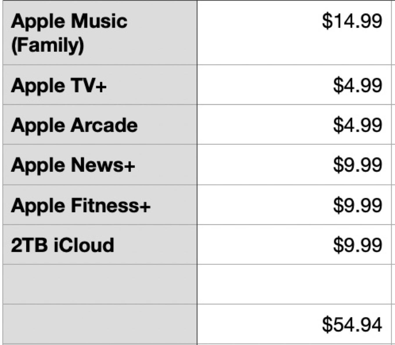 Apple One Premier