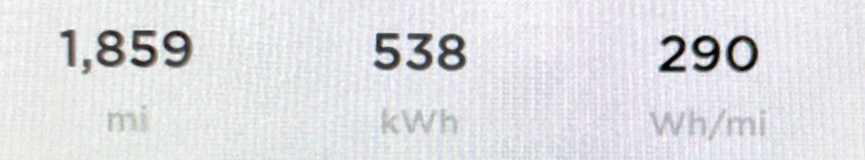 1,859 miles on the trip meter