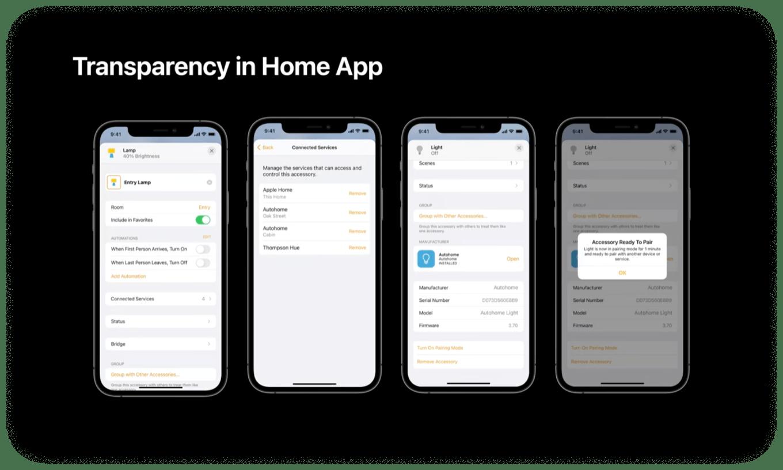 Transparency in HomeKit