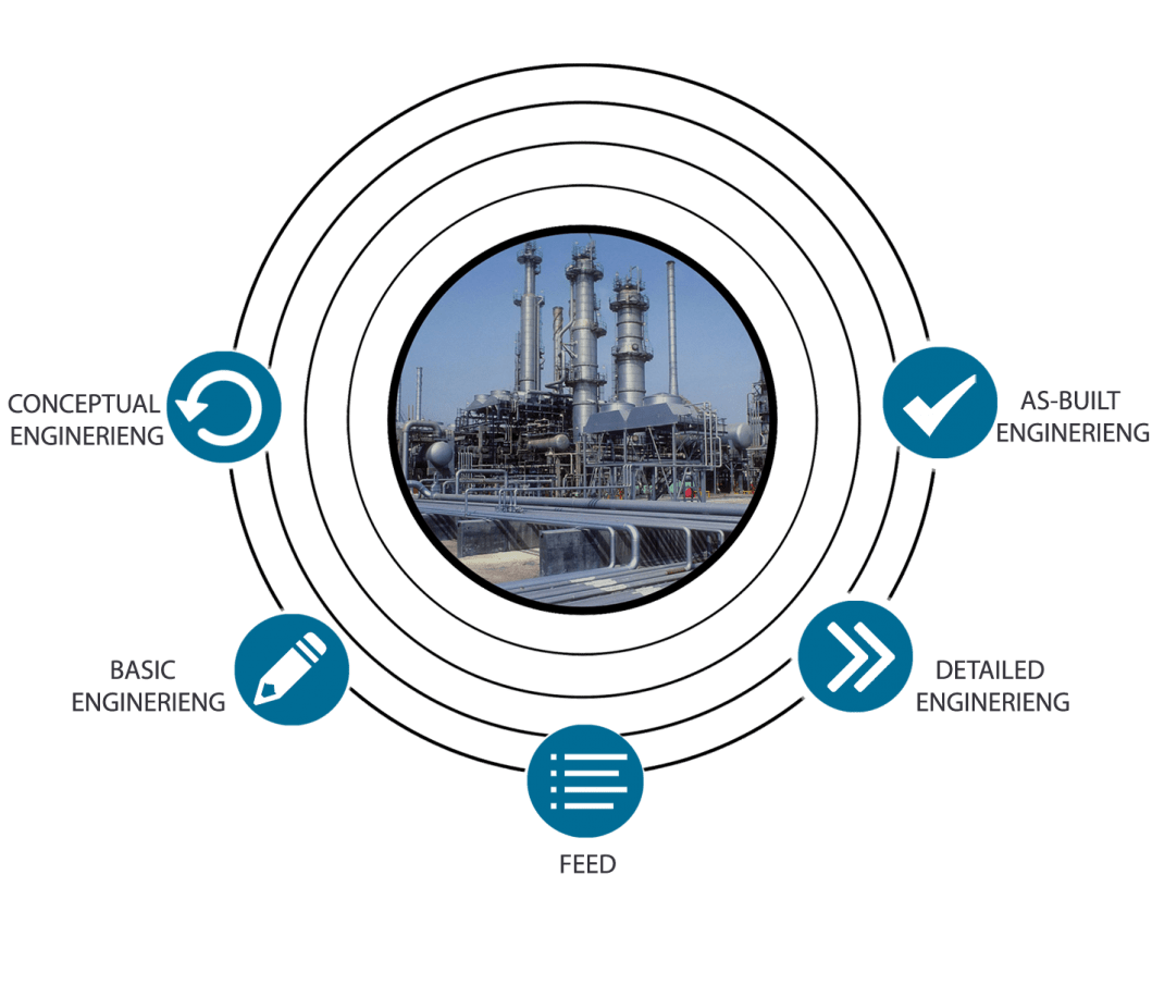 hight resolution of we have multi disciplinary expertise to handle complex projects for oil gas onshore offshore petrochemical chemical pharma and power plants