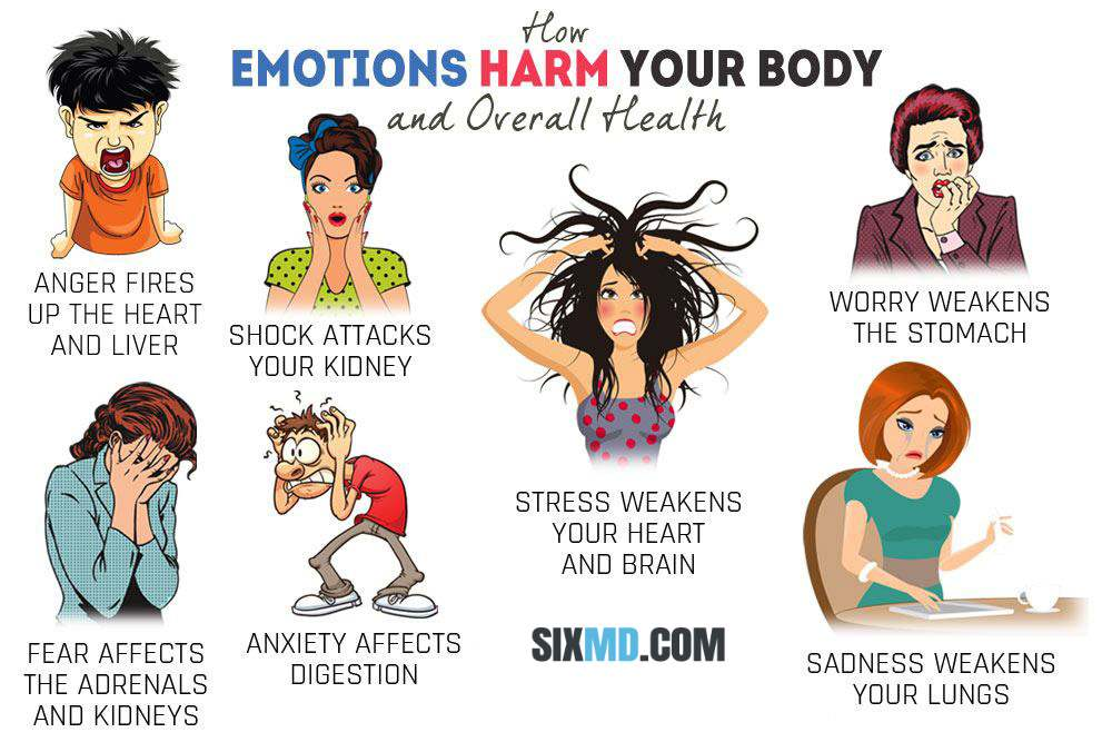 How Emotions Harm Your Body