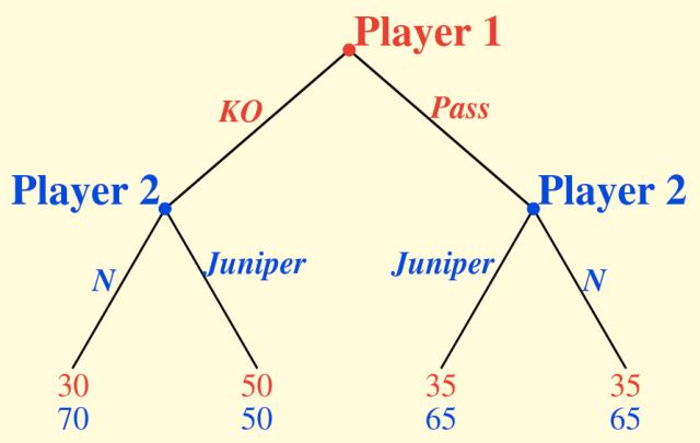 tree diagram 2 c henry p