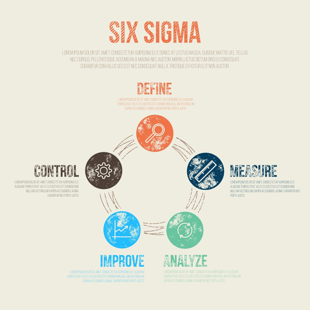 hight resolution of six sigma project management diagram template