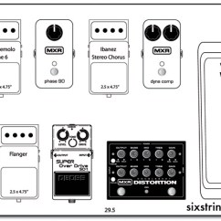 Guitar Pedalboard Wiring Diagram And Home Loan Rates The Absolute One Stop Guide To Pedal Board