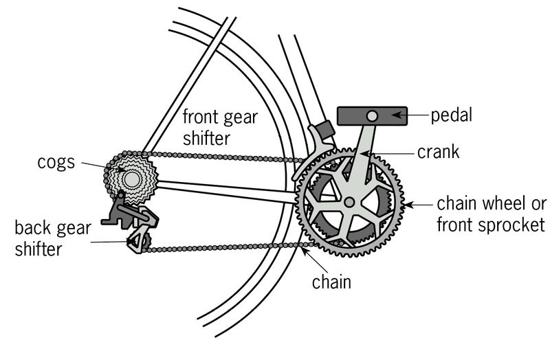 Gr8 Technology