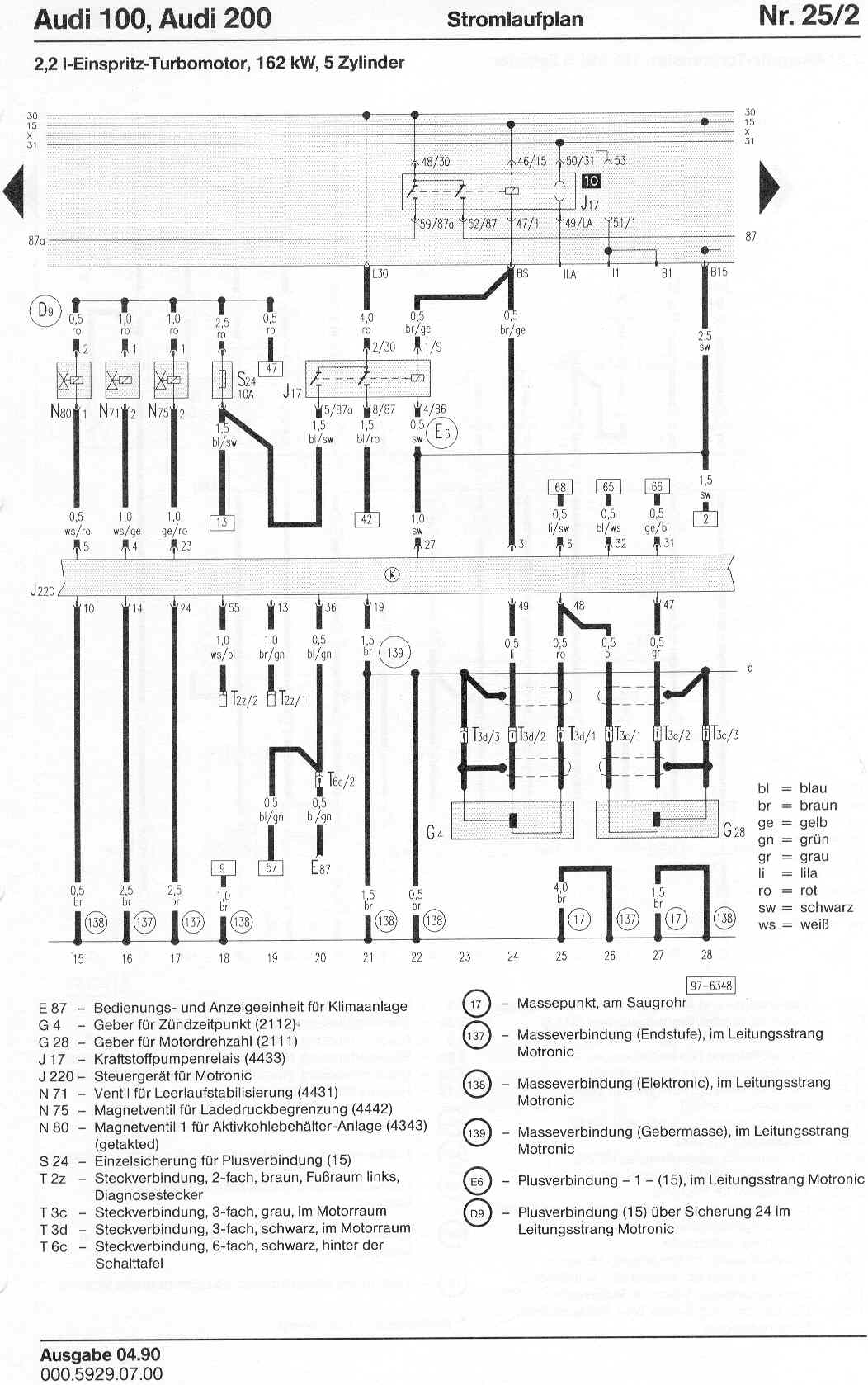 Audi 100/200 Factory Wiring Diagrams