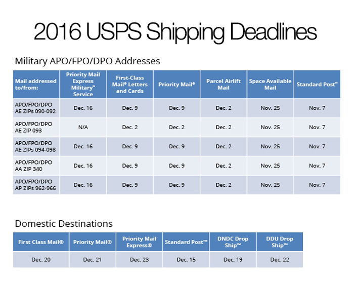 20161201 Sizzle City Blog: 2016 USPS Holiday Shipping Deadlines