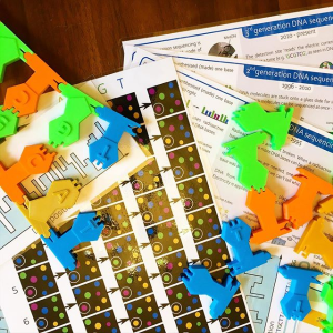 Resources for the DNA after-school club