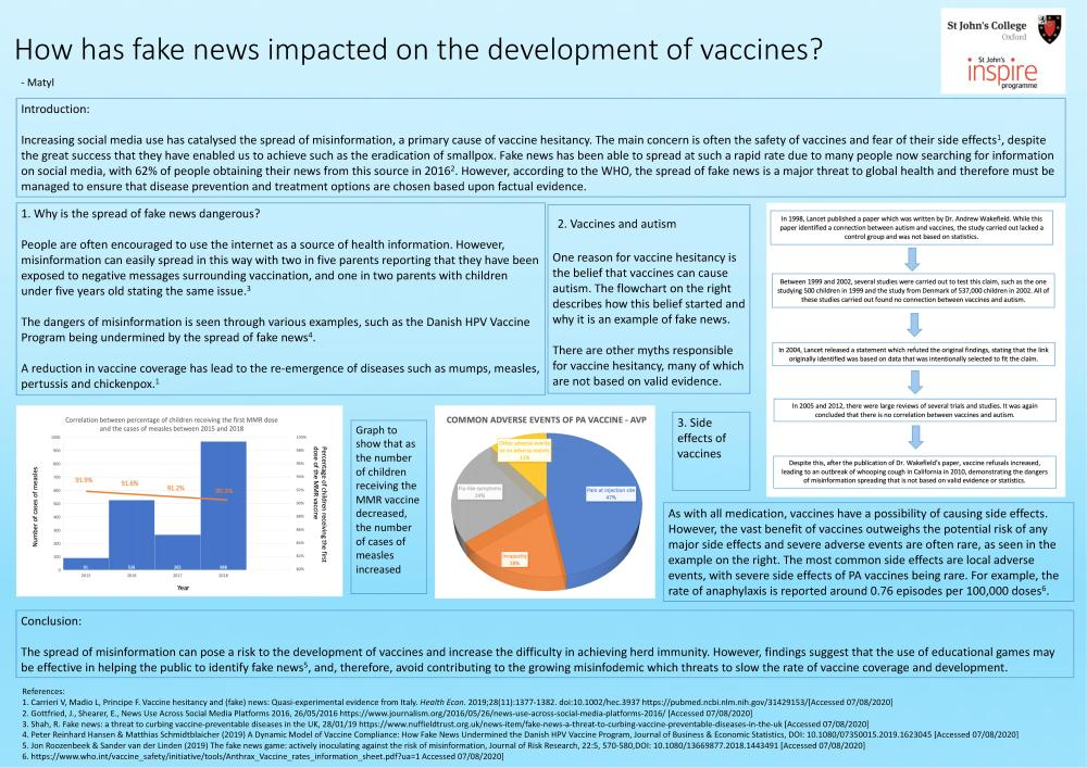 How has fake news impacted on the development of vaccines? (Academic Poster Project by Matyl)