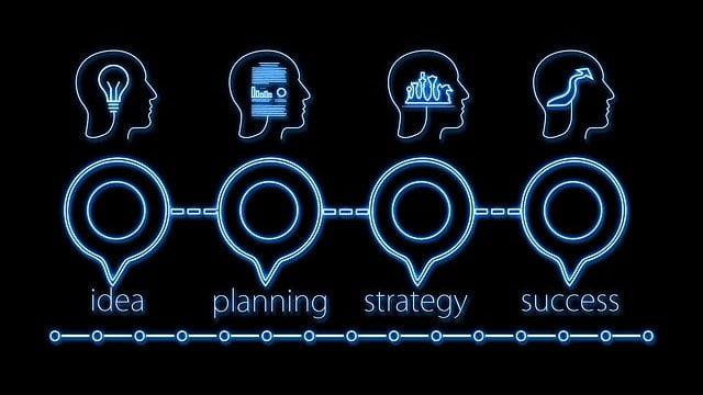 Servizi SJConsulting-Strategia Digitalizzazione Investimenti