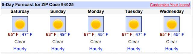 Menlo Park Weather Forecast