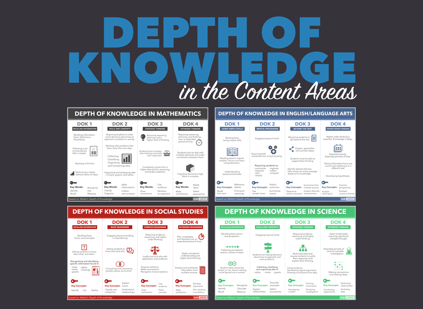 Depth of knowledge in the content areas also seansdesk rh sjunkins wordpress