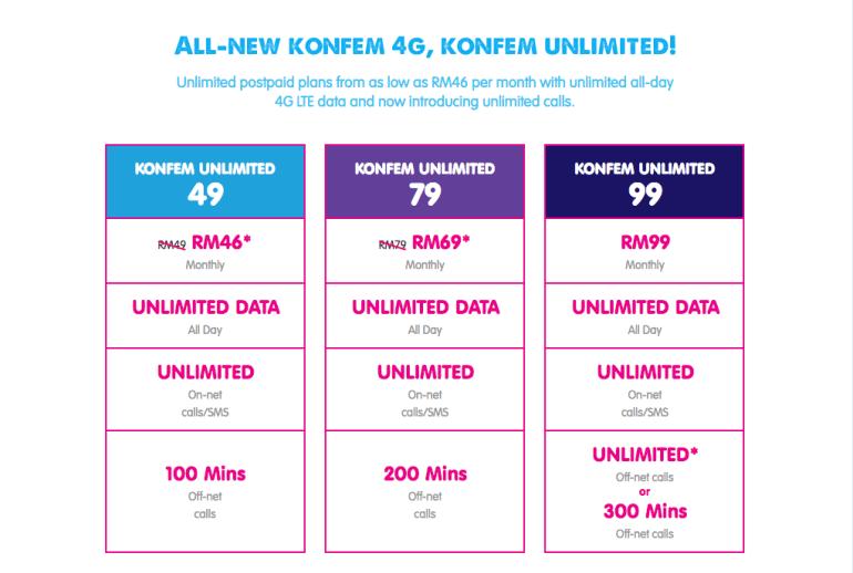 Internet Unlimited Dengan Kelajuan 7 Kali Ganda 4g Ini Antara Data Internet Paling Berbaloi Dan Murah Di Malaysia