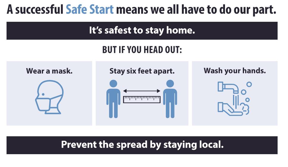 Safe Start Reminders