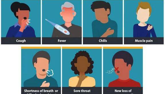 СОVID-справочник: Това е пълният списък на симптомите на кopoнавируса за които да внимаваме