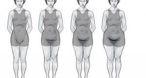 8 хормона които трябва да бъдат регулирани за да отслабнете. Ето защо толкова дълго диетите и упражненията не ви помагаха