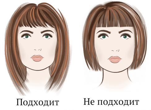 tipy-formy-lica-10