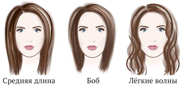 Типы-формы-лица-2