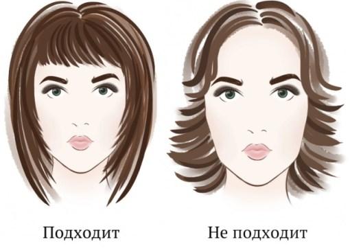Типы-формы-лица-6