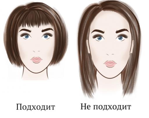 Типы-формы-лица-7