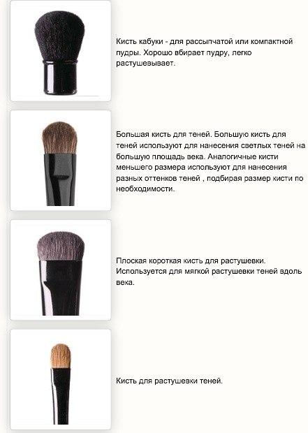 Кисти-для-макияжа-Какая-кисть-для-чего-12