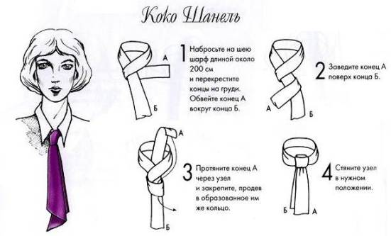 Как-завязать-шарф-на-шее-Способы-завязать-шарф-схемы-и-фото-33