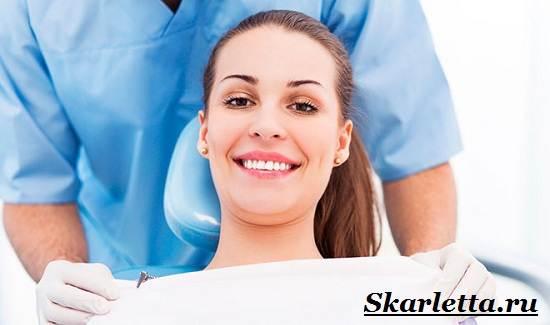 Причины-неприятного-запаха-изо-рта-Лечение-неприятного-запаха-изо-рта-6