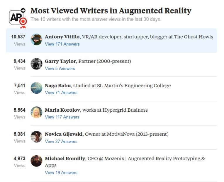 Quora augmented reality top writer