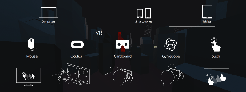 Introduction to OpenVR 101 Series: What is OpenVR and how to