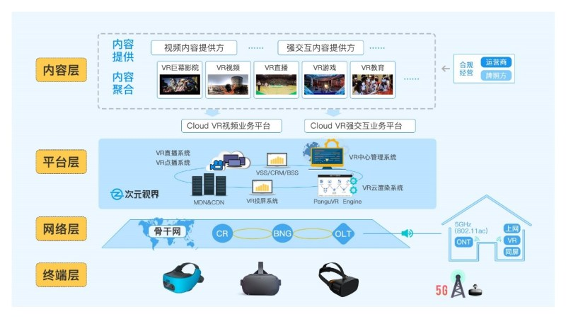 PanguVR virtual reality artificial intelligence China