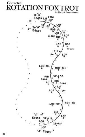 Rotation Foxtrot  SKATE DANCE DIAGRAMS AND TOOLS