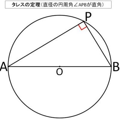 タレスの定理