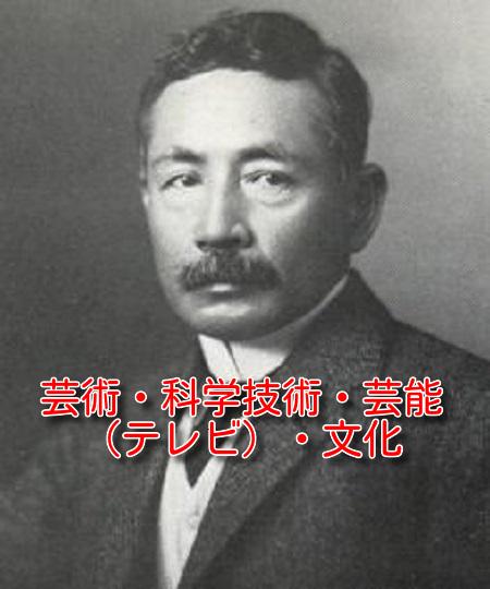 夏目漱石(目次用)