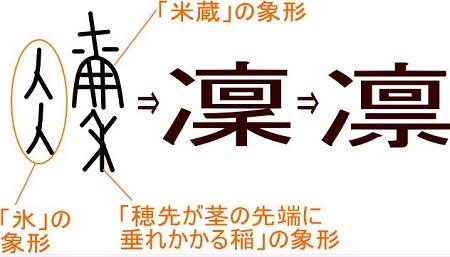 凛漢字の成り立ち