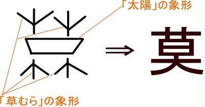 莫という漢字の成り立ち