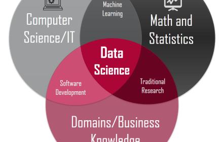 https://towardsdatascience.com/