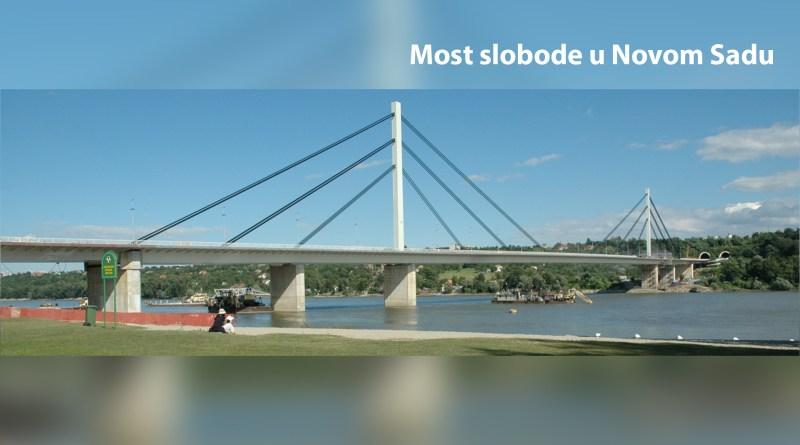 NIKOLA HAJDIN – svjetski stručnjak u projektovanju mostova i lučnih brana