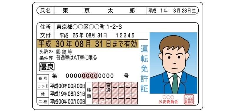 Licencia de conducir de Japón