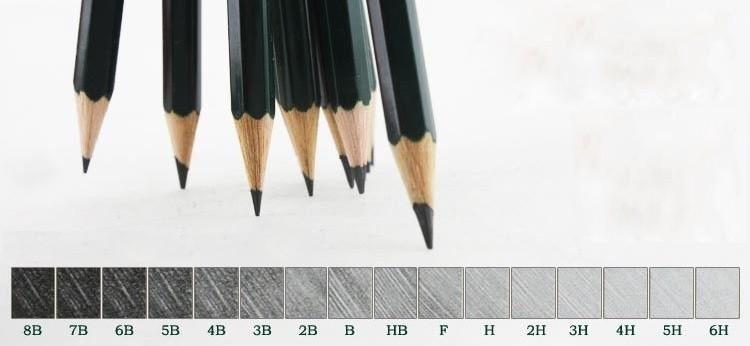 Objetos da sala de aula em japonês - Objetos escolares