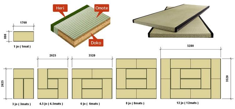Tatami - Conheça o piso tradicional japonês - tatames 1